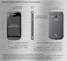 Samsung Galaxy Xcover 2 front back